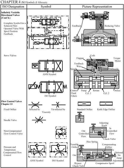 12 best hydraulics images on pinterest