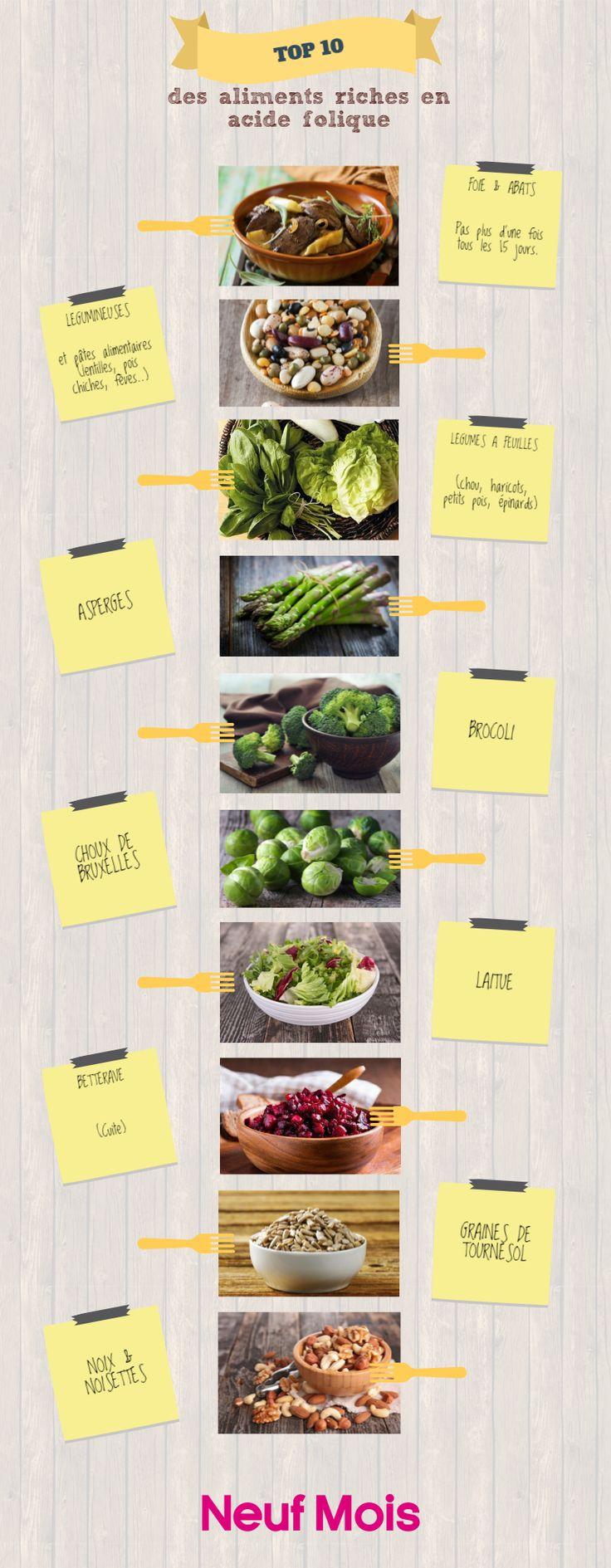 Le parfait Top 10 des aliments riches en acide folique