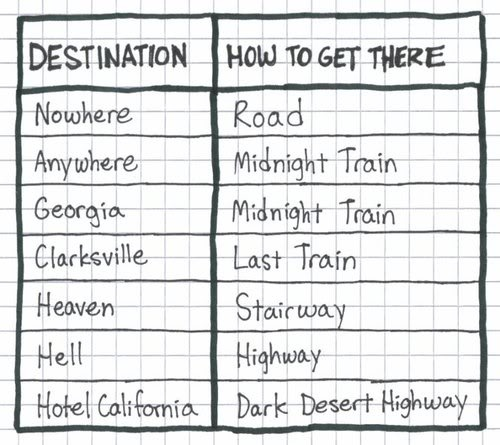 :) : The Journey, Destinations, Classic Rocks, Maps, Funny Pictures, Hotels California, Songs Hye-Kyo, Roads, Music Humor