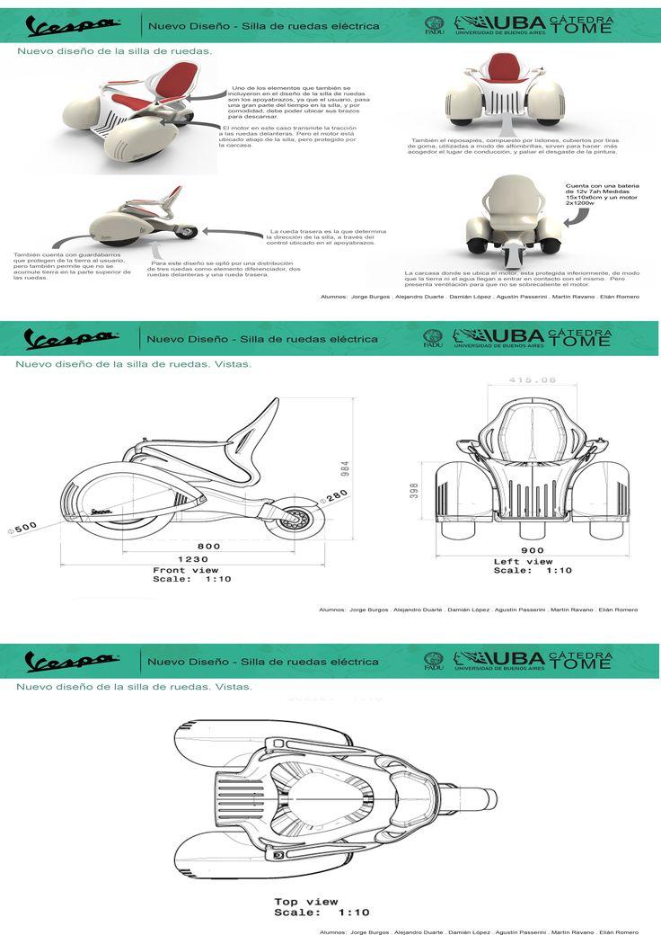 trabajo final de materia Ap de la carrera diseño indutrial Fadu UBA