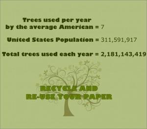 2 Billion Trees a Year America