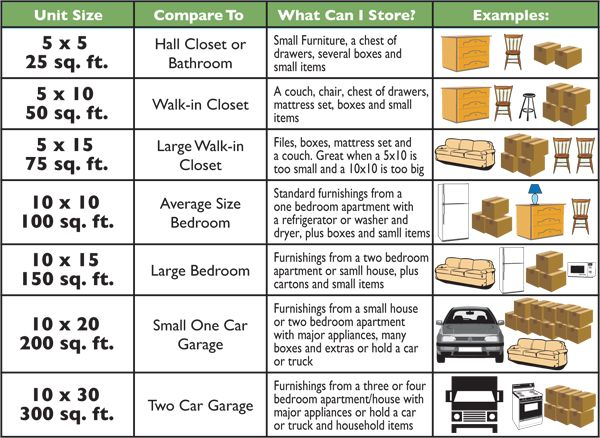 Best 25 Self Storage Ideas On Pinterest Moving Units Easy Ways To Pack For Moving And Best