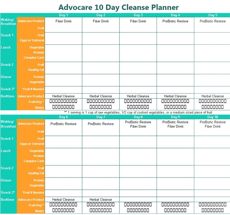 Advocare 10 Day Cleanse Printable Planner | Fat Chick to ...