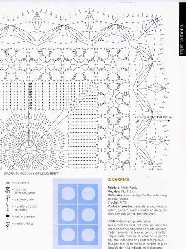 tejer la moda 7 - ♫sofy♫ - Picasa Web Albums