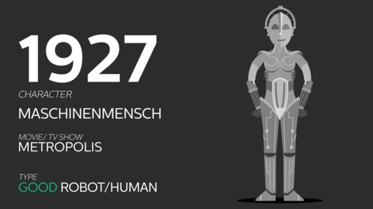 Забавный ролик, использующий иллюстрации Скотта Парка, иллюстрирует как менялись синтезированные персонажи в кино и ТВ-передачах, изображающие роботов/андроидов/киборгов.
