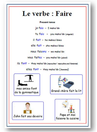 French Irregular Verb - Faire - School Poster with Pronunciation - Classroom Resources via Etsy