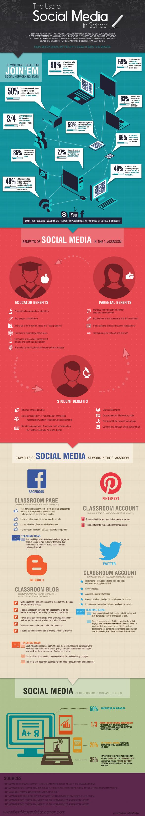 56 best infographics we 3 images on pinterest educational the use of social media in schools fandeluxe Choice Image