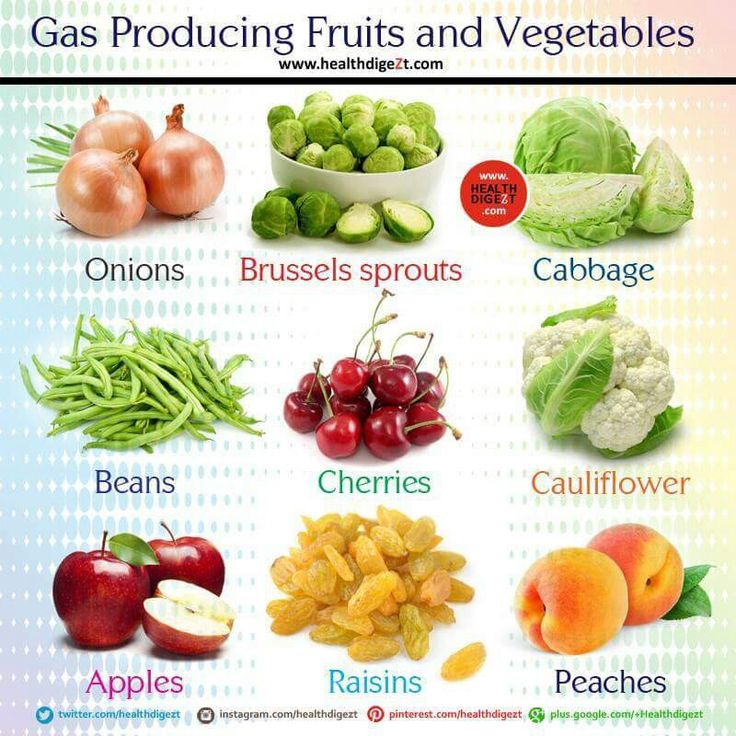 Fruits And Veggies That Causes Gas  Breastfeeding Foods