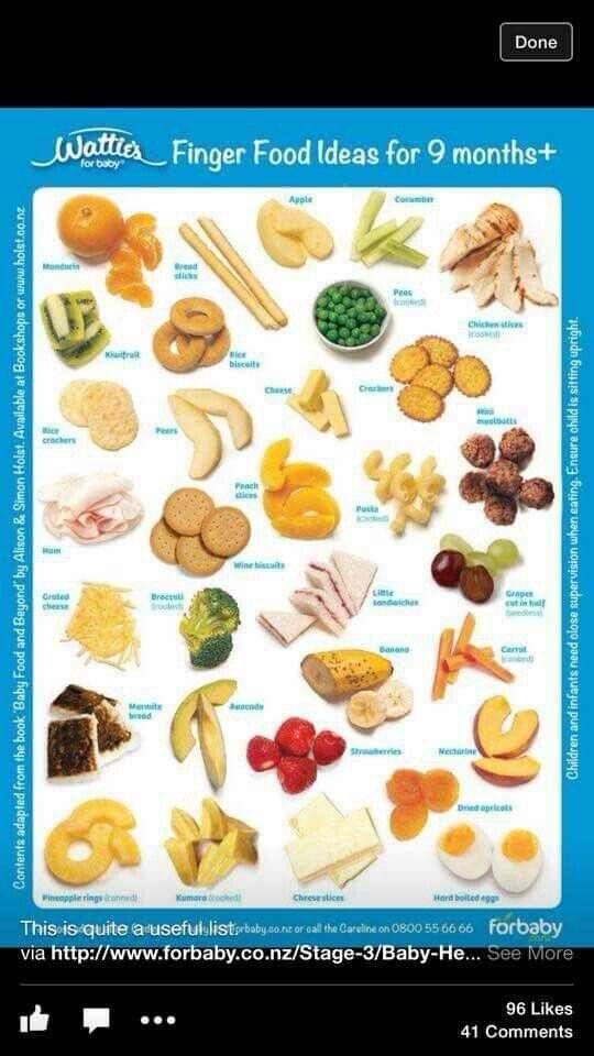 Finger Food Chart 9 Month Old