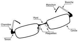 Schéma monture lunettes