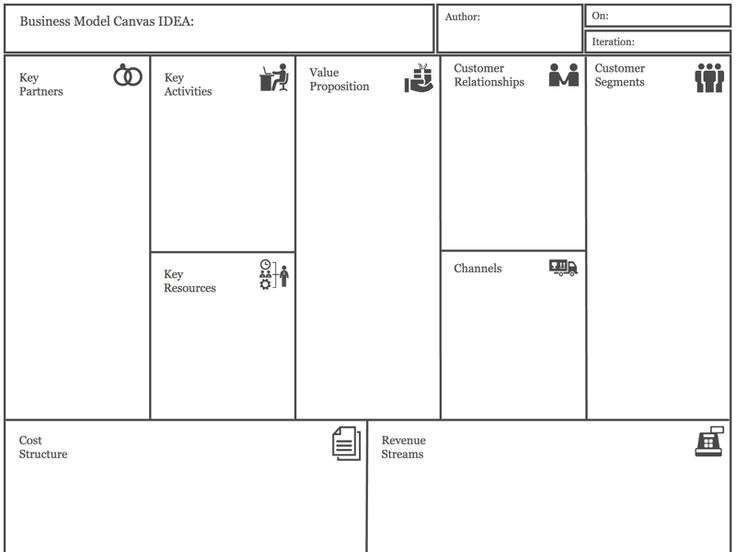 The Business Model Canvas Template Svg Freebie  Free Svg
