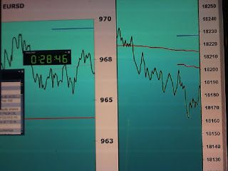 Tradingpuramentegrafico: #trading #FIB risultato +600 -20= +580#trading eur...