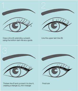 Cómo conseguir un ojo de gato con el Delineador de Ojos en negro: 1 – Sigue la curva natural de la línea inferior de tus ojos.  2 –Marca la línea superior de tus pestañas. 3 – Une nos extremos de ambas líneas y rellena el triángulo que se ha formado.  4 – Look Final