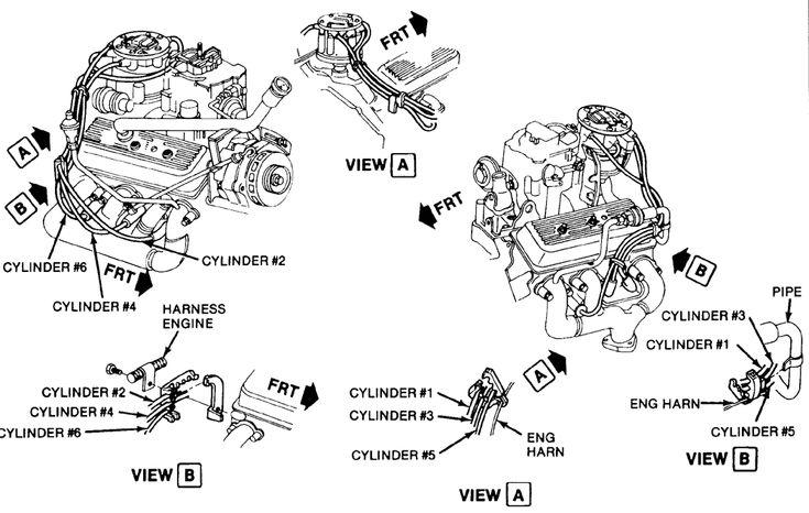 1995 Chevrolet Truck Astro Van AWD 4.3L FI OHV 6cyl