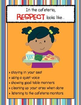 """""""RESPECT looks like..."""" School Setting Posters Six posters defining respectful behavior in each of six school settings: cafeteria, classroom, hallway, playground, bathroom, and bus."""