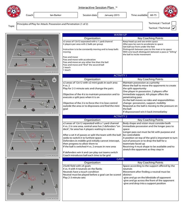 sports coaching session plan Sports coaching 1 sports  planning a practice sessionplanning a practice session it is essential that coaches thoroughly plan each practice session.