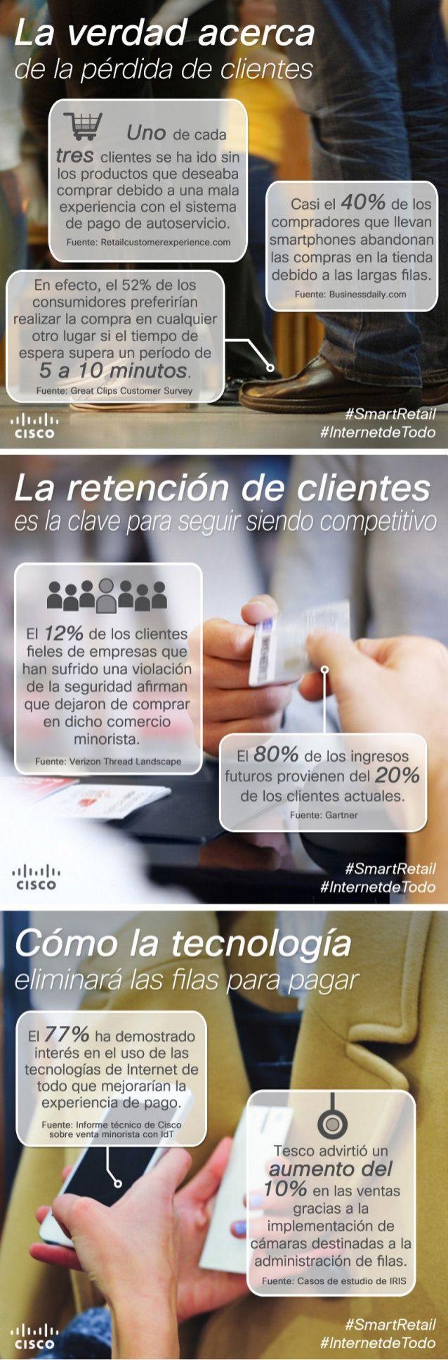 La verdad sobre la pérdida de clientes #infografia #infographic #marketing