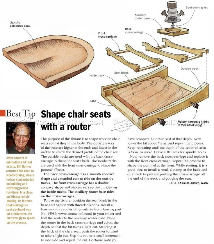 Chair Seat Scooping Jig - Woodworking Tips and Techniques | WoodArchivist.com