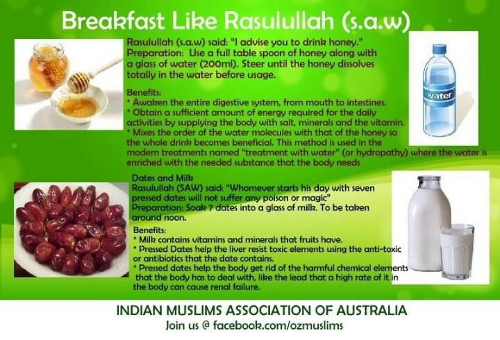 Breakfast of prophet Muhammed (pbuh)