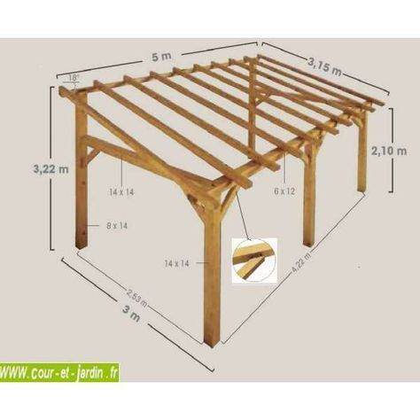 Auvent SHERWOOD structure carport adossé (5mx3)