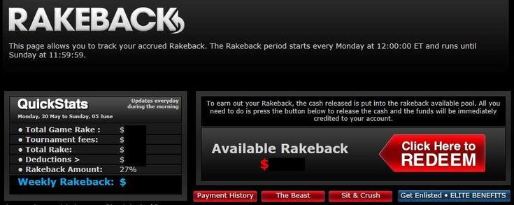 Earn up to 27% rakeback with Americas Cardroom
