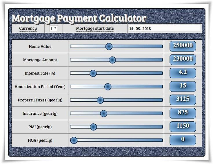 Stunning Mortgage Payment Calculator Gallery Best Resume Examples
