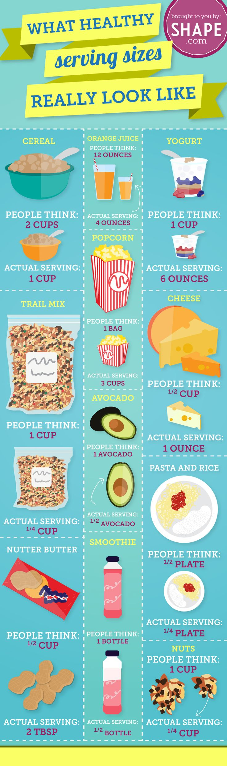 Handy Infographic to Measure Serving Sizes of Healthy Snacks | Shape Magazine