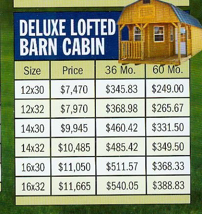 Deluxe lofted barn cabin interior joy studio design for Grandview lofted barn cabin