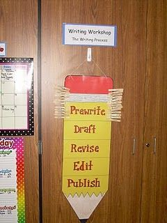 I need to recreate this for my writer's workshop... would be a quick visual to see which step of process students are on.