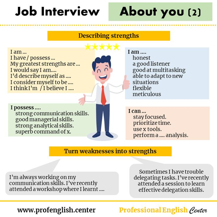 Job interview in English Series. Part 4. *** Today's