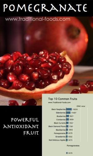 Antioxidants in Pomegranates @ Traditional-Foods.com