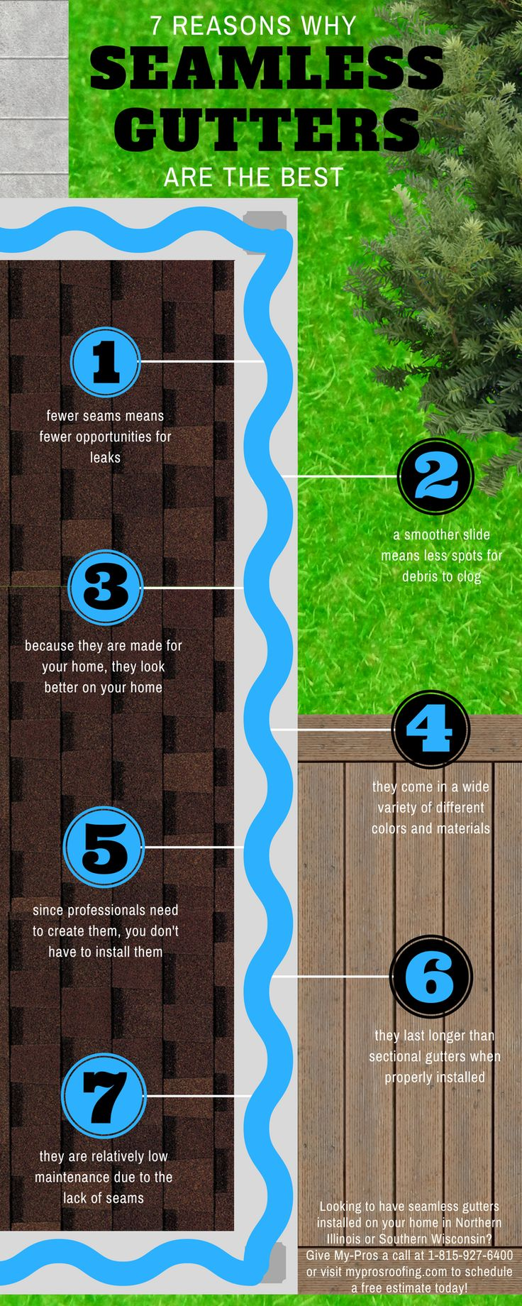 7 Reasons Why Seamless Gutters Are The Best