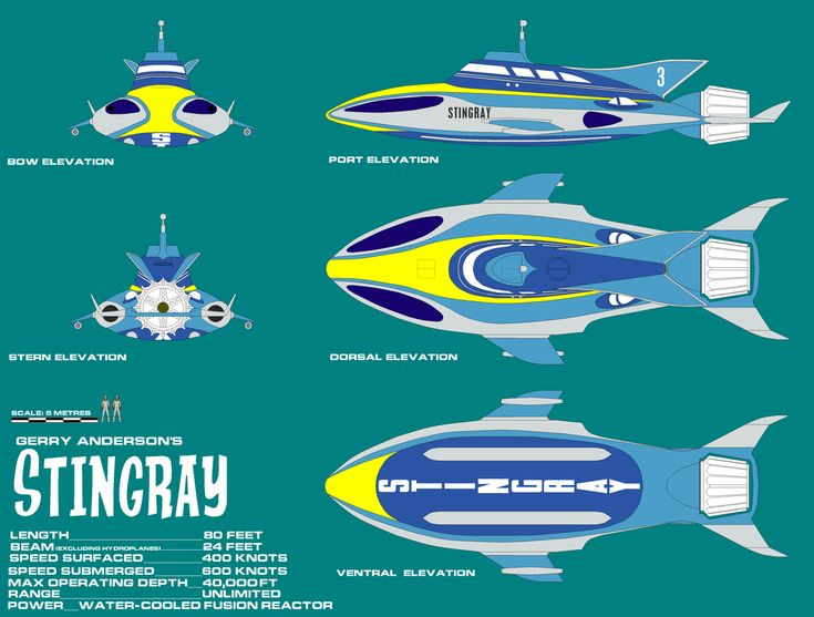 Gerry Andersons Stingray by ArthurTwosheds on deviantART