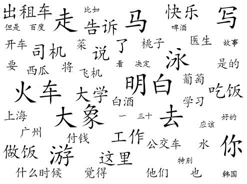 Super Les 25 meilleures idées de la catégorie Alphabet chinois sur  FS43