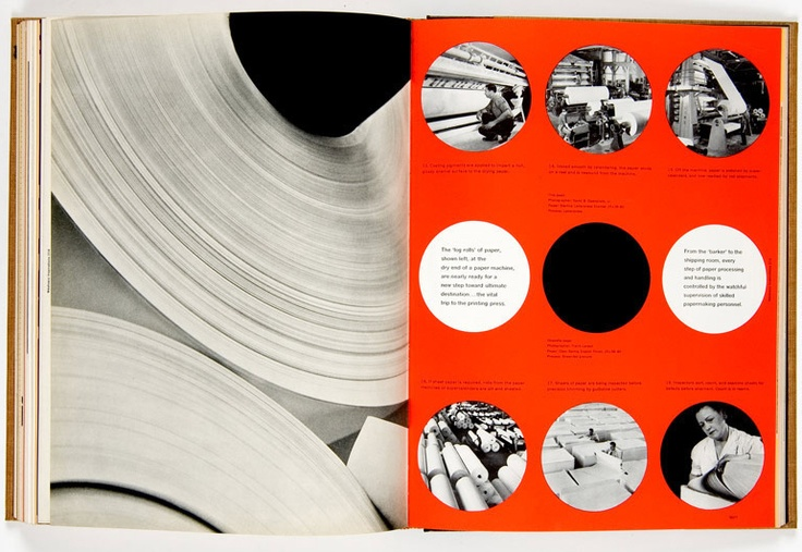 spread from Westvaco II, inspiration for printers by Bradbury Thompson (1953-1955)