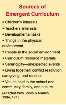 Sources of Emergent Curriculum