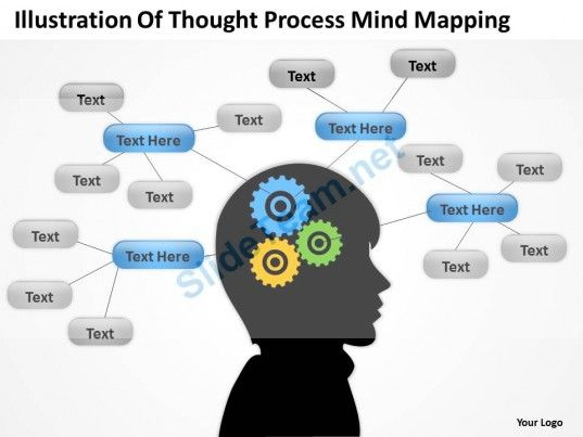 367 best images about advertising powerpoint templates for Thought process map template