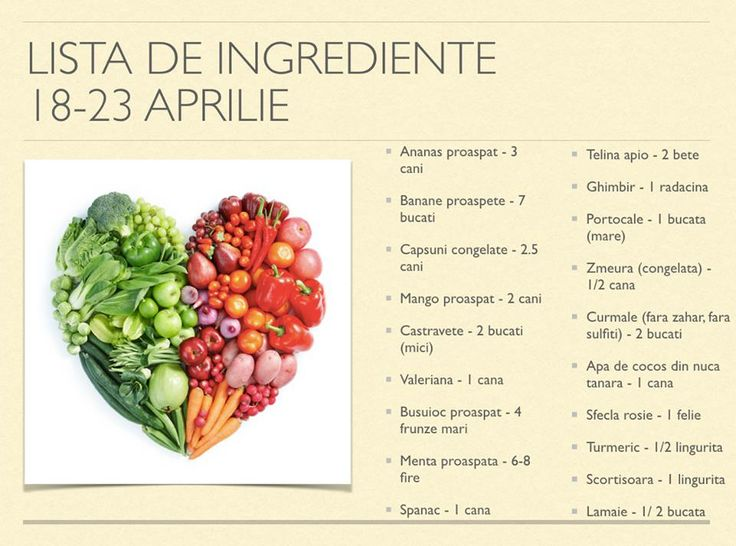 7 Lista de ingrediente