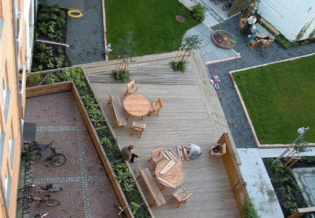 Økologi i gårdsrom i Oslo indre by
