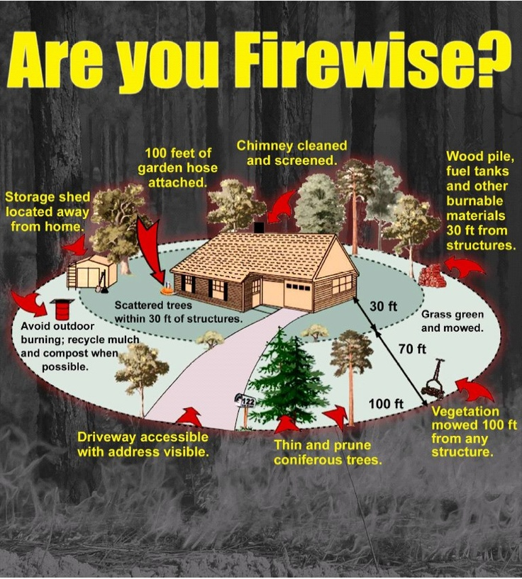 12 best wildfire prevention and mitigation images on for Fire prevention tips for home