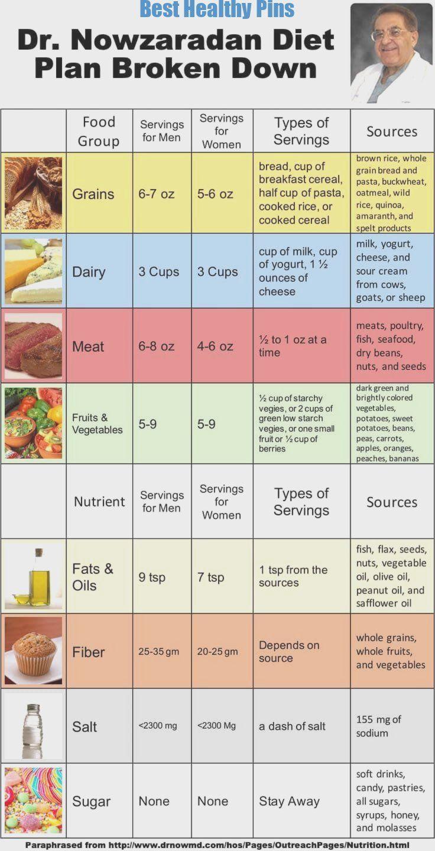 Diäten 1200 Kalorien täglich pdf