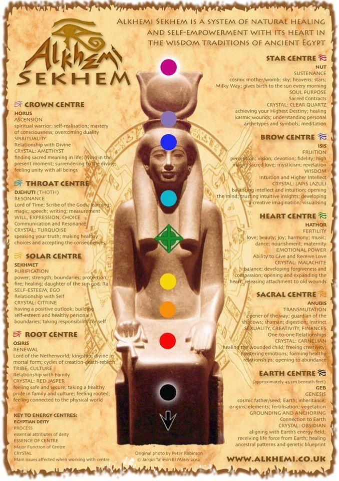 14856 best PNL e dintorni images on Pinterest Spirituality - fresh genetic blueprint band