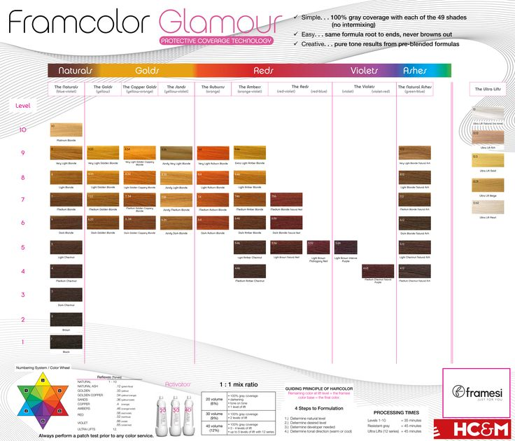 framesi Framcolor Glamour Shades Chart Color Charts in 2019