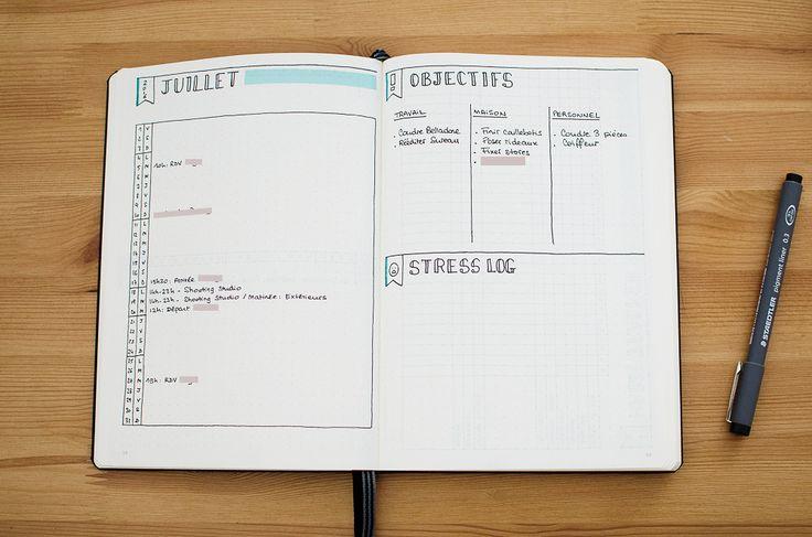 bullet journal présentation simple et clair. Idée du mini masking tape /mois                                                                                                                                                     Plus