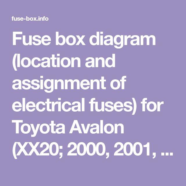 2000 Toyota Avalon Fuse Box