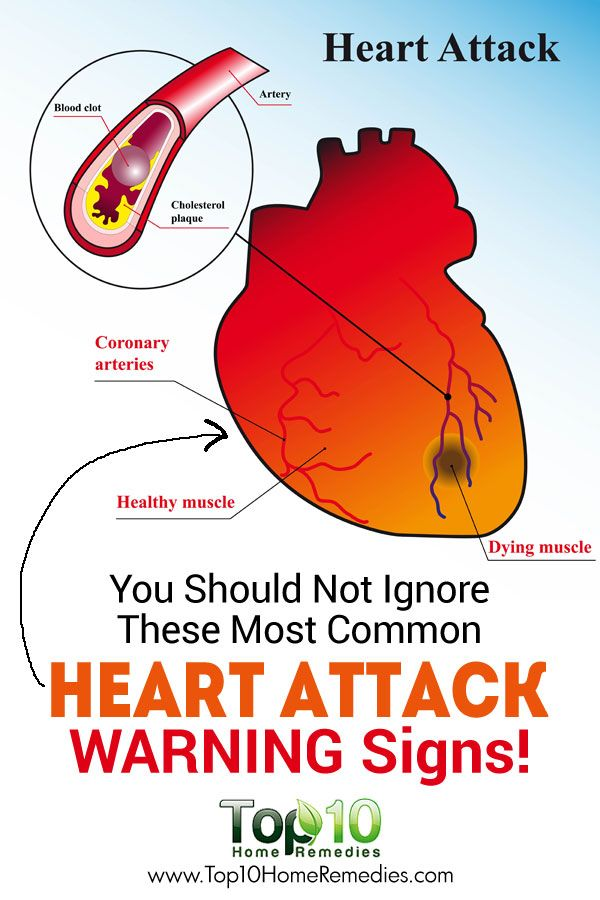 You Should Not Ignore These Heart Attack Warning Signs