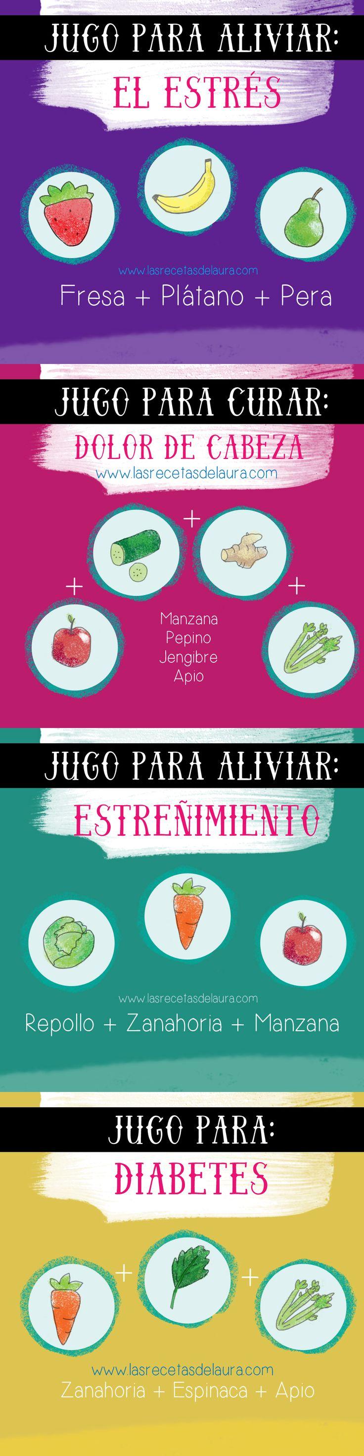 Remedio natural: jugos saludables para curar diferentes enfermedades o problemas, jugos naturales fáciles