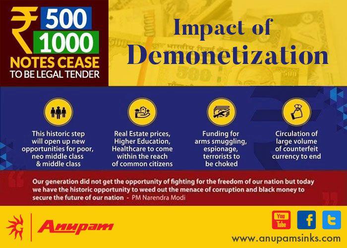 Impact and Long Term Benefits of Demonetisation #DeMonetisation #BlackMoney