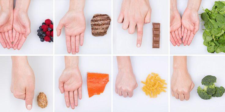 A nutricionista britânica Sian Porter criou uma forma simples de medir uma porção saudável.