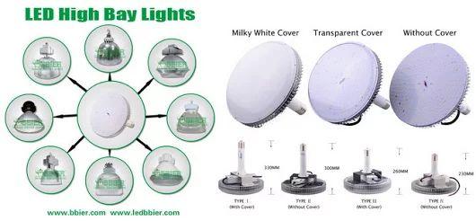 LED Pizza Flat Panel Lights - LED Retrofit High Bay Light | High Bay LED Lighting